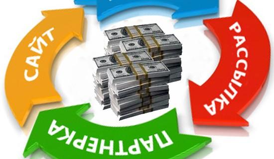 Как заработать быстрые деньги в инфобизнесе