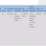 appAdmix - парсер мобильных приложений itunes